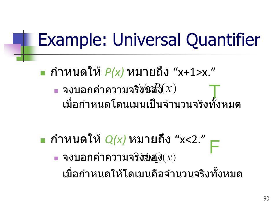 Example: Universal Quantifier