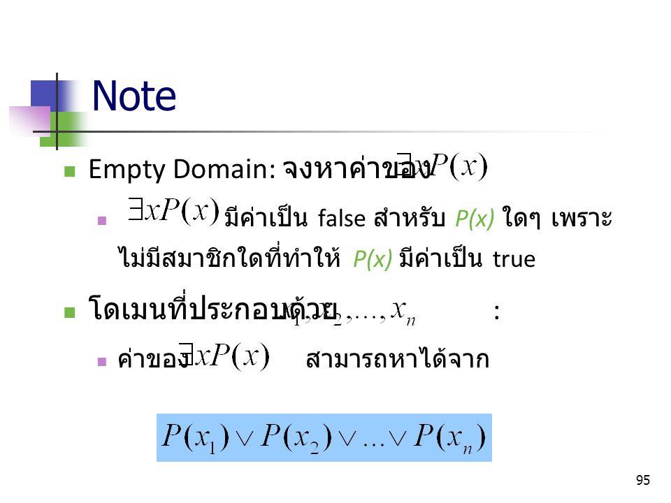 Note Empty Domain: จงหาค่าของ โดเมนที่ประกอบด้วย :