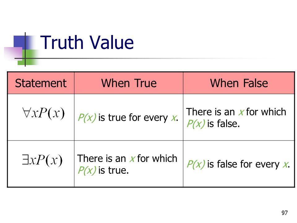Truth Value Statement When True When False