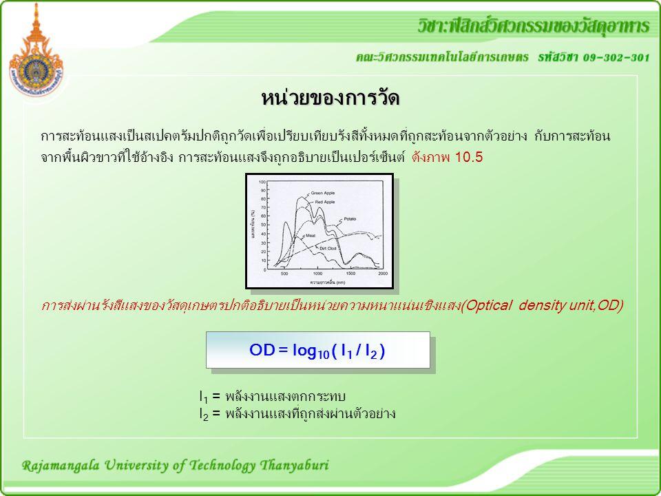 หน่วยของการวัด OD = log10 ( I1 / I2 )
