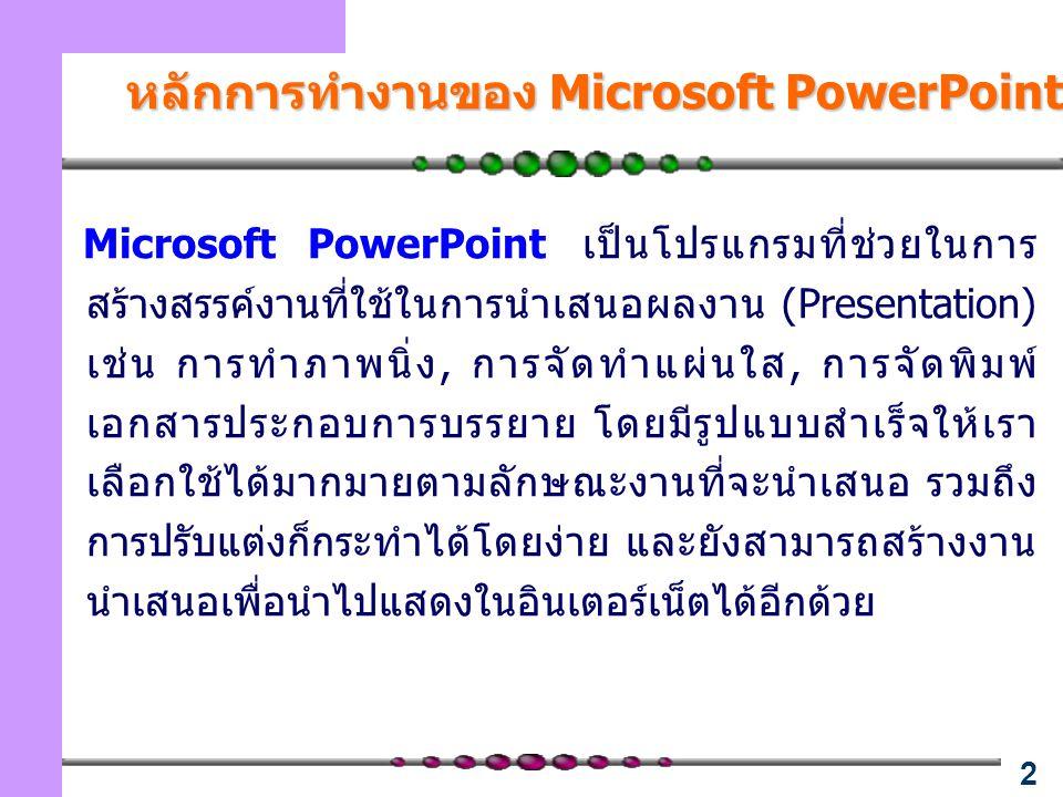 หลักการทำงานของ Microsoft PowerPoint