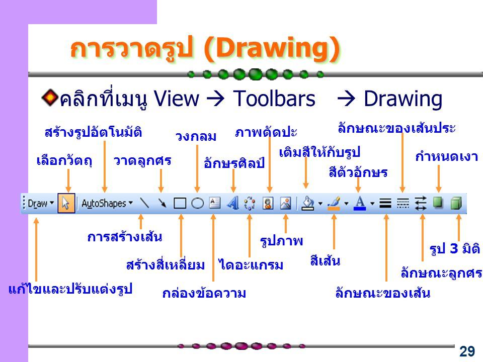 การวาดรูป (Drawing) คลิกที่เมนู View  Toolbars  Drawing