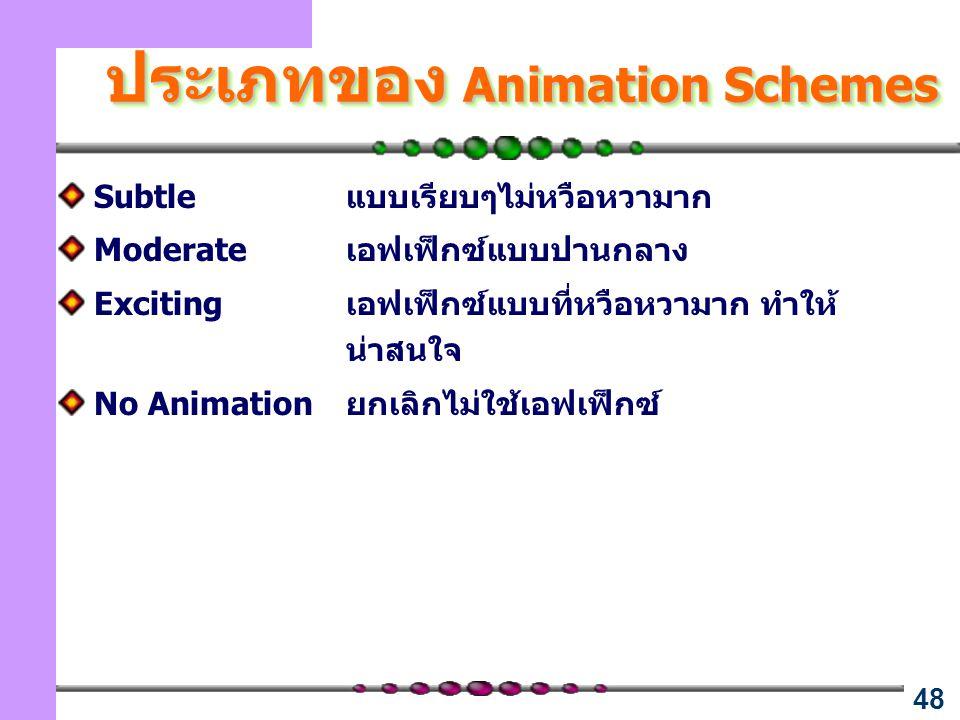 ประเภทของ Animation Schemes
