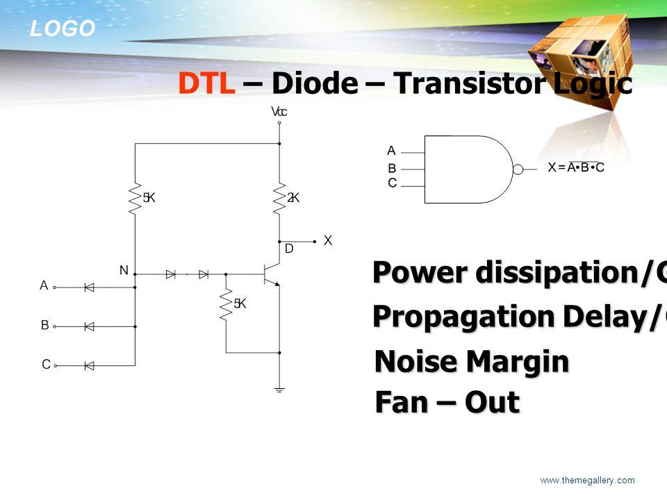 DTL – Diode – Transistor Logic