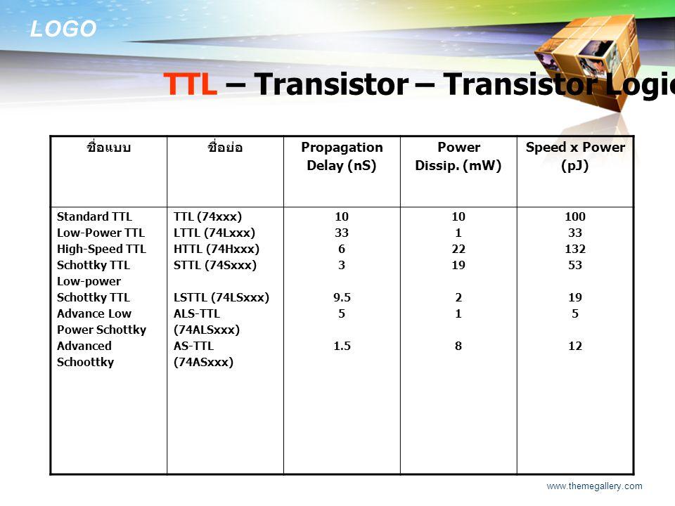 TTL – Transistor – Transistor Logic