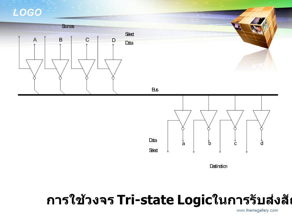 การใช้วงจร Tri-state Logicในการรับส่งสัญญาณผ่านบัสร่วม