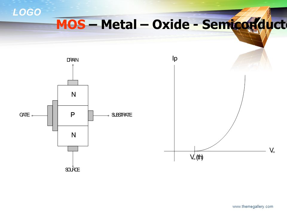 MOS – Metal – Oxide - Semiconductor Logic