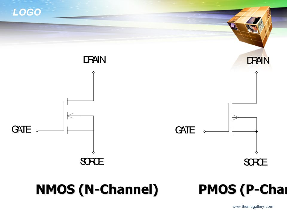 NMOS (N-Channel) PMOS (P-Channel) www.themegallery.com