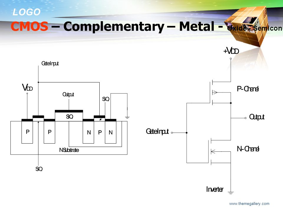 CMOS – Complementary – Metal - Oxide - Semiconductor Logic