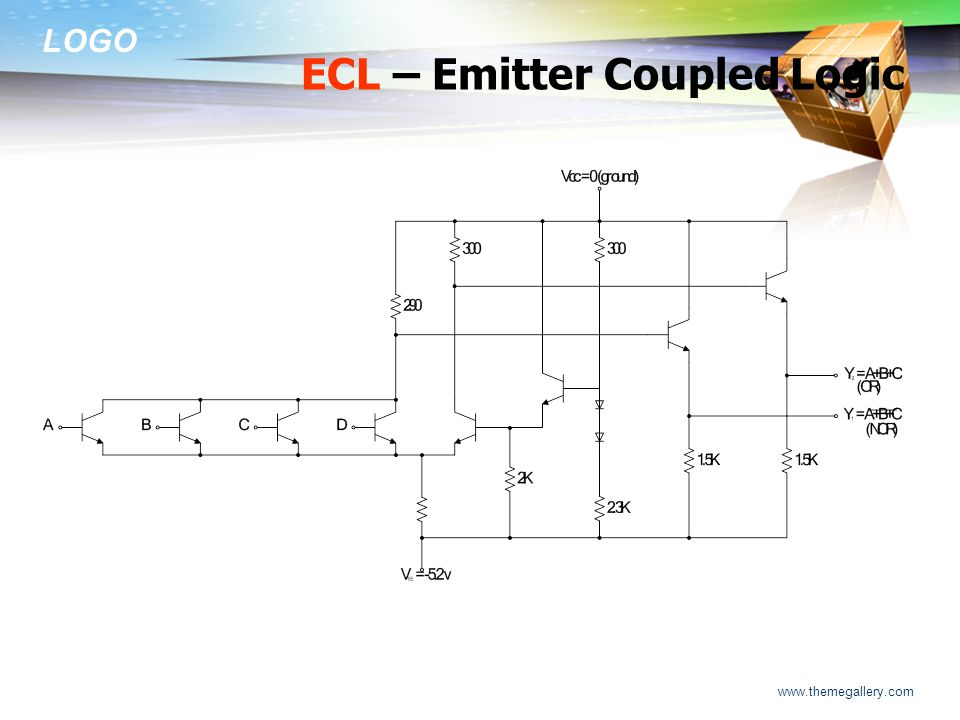 ECL – Emitter Coupled Logic