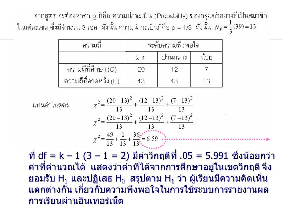 ที่ df = k – 1 (3 – 1 = 2) มีค่าวิกฤติที่. 05 = 5