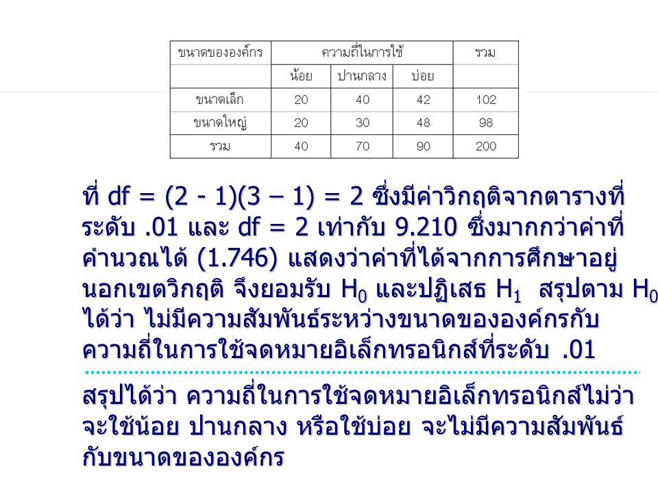 ที่ df = (2 - 1)(3 – 1) = 2 ซึ่งมีค่าวิกฤติจากตารางที่ระดับ