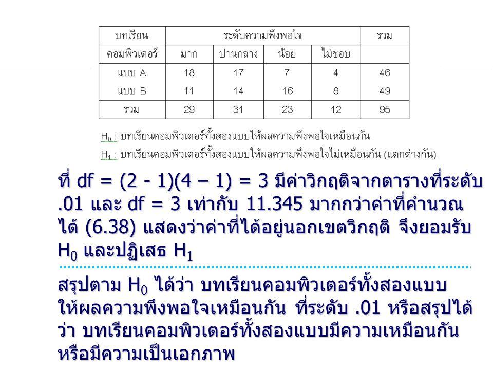 ที่ df = (2 - 1)(4 – 1) = 3 มีค่าวิกฤติจากตารางที่ระดับ