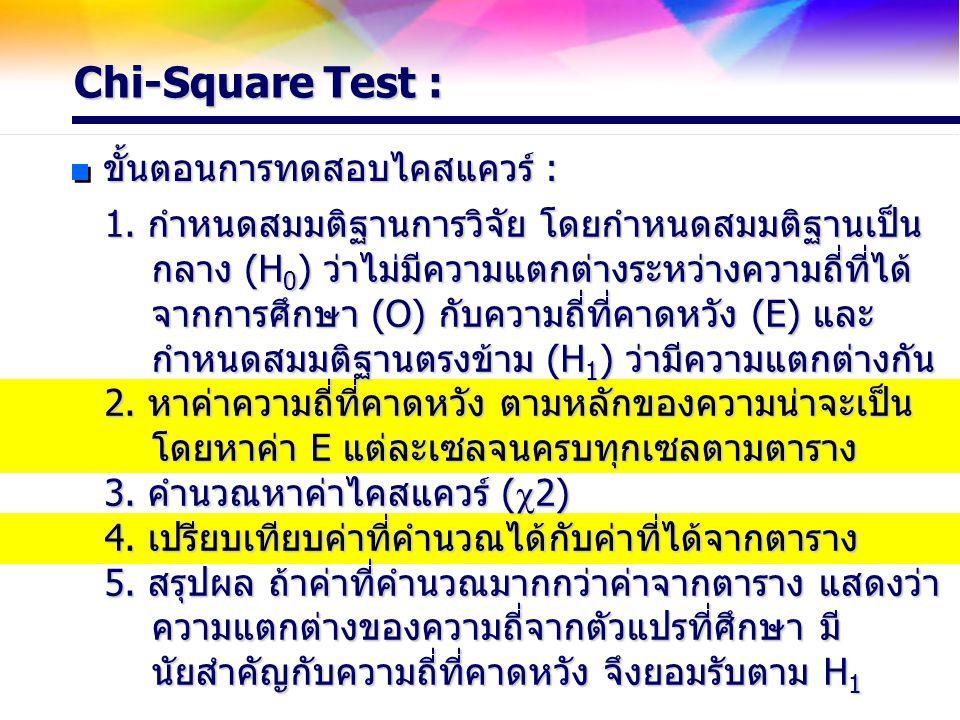 Chi-Square Test : ขั้นตอนการทดสอบไคสแควร์ :