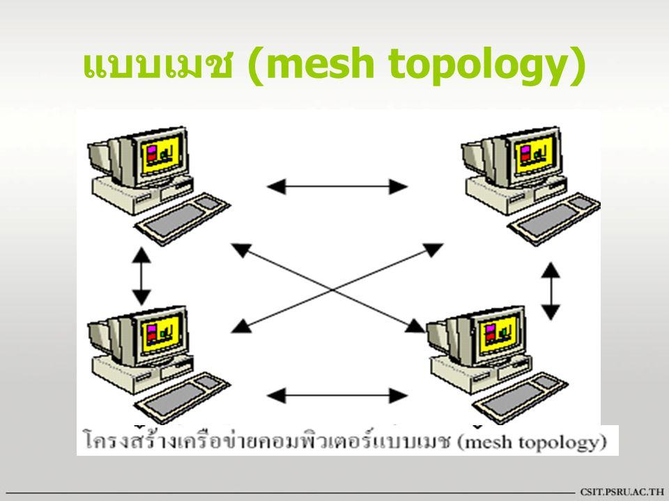 แบบเมช (mesh topology)