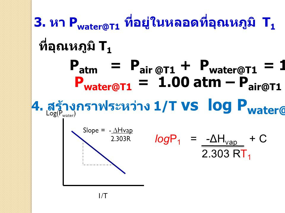 Patm = Pair @T1 + Pwater@T1 = 1.00 atm Pwater@T1 = 1.00 atm – Pair@T1