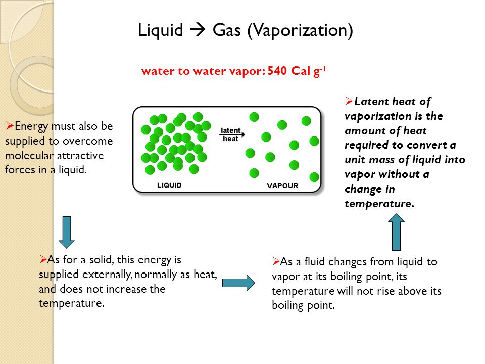 Liquid  Gas (Vaporization)