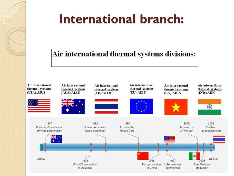 International branch:
