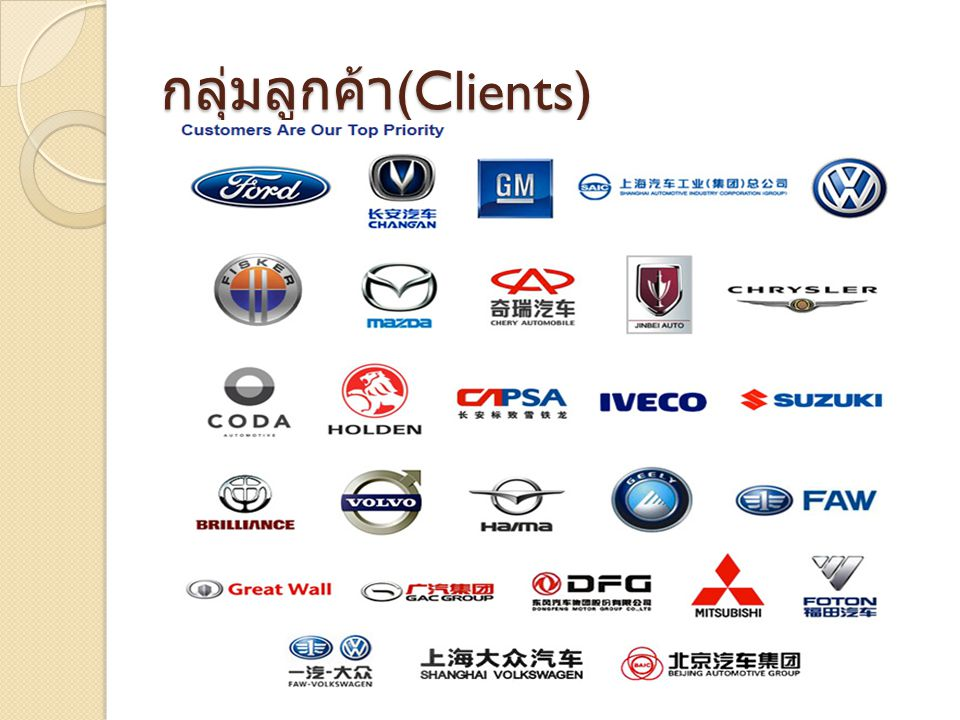 กลุ่มลูกค้า(Clients)