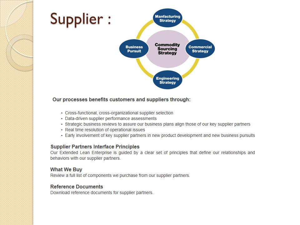 Supplier :