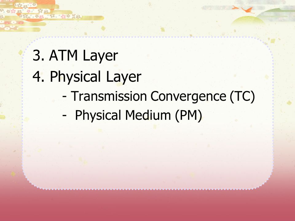 3. ATM Layer 4. Physical Layer - Physical Medium (PM)