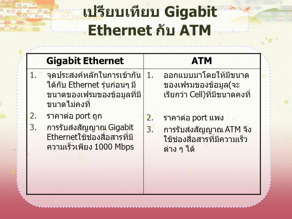 เปรียบเทียบ Gigabit Ethernet กับ ATM