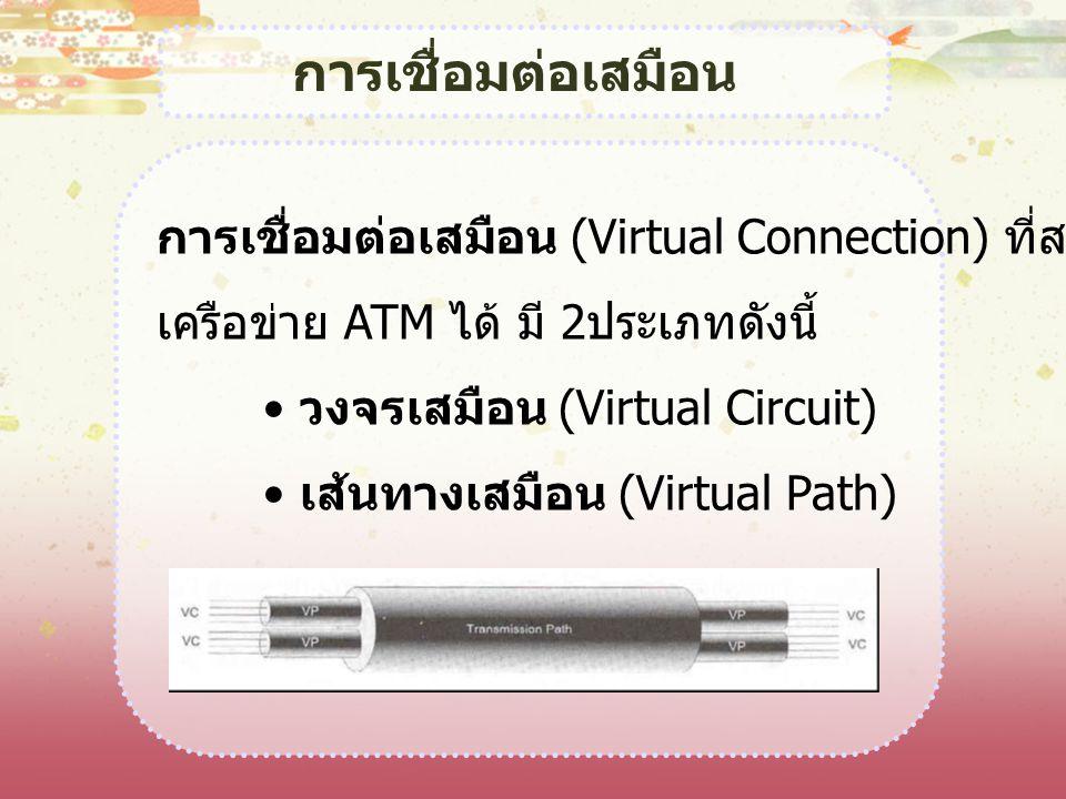 การเชื่อมต่อเสมือน การเชื่อมต่อเสมือน (Virtual Connection) ที่สามรถสร้างใน. เครือข่าย ATM ได้ มี 2ประเภทดังนี้