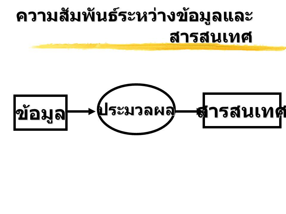 ความสัมพันธ์ระหว่างข้อมูลและสารสนเทศ