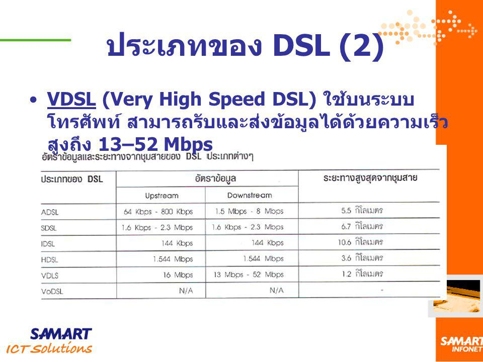 ประเภทของ DSL (2) VDSL (Very High Speed DSL) ใช้บนระบบโทรศัพท์ สามารถรับและส่งข้อมูลได้ด้วยความเร็วสูงถึง 13–52 Mbps.