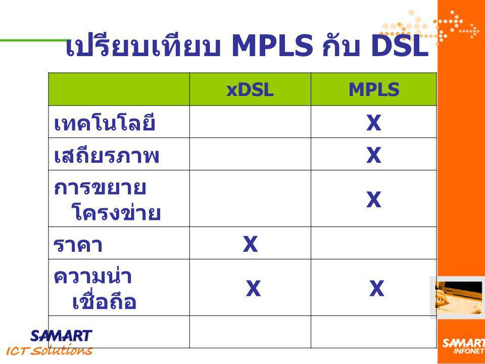 เปรียบเทียบ MPLS กับ DSL