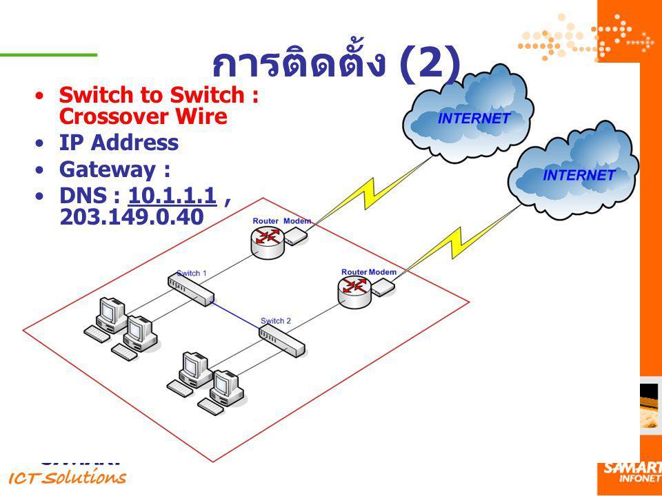 การติดตั้ง (2) Switch to Switch : Crossover Wire IP Address Gateway :