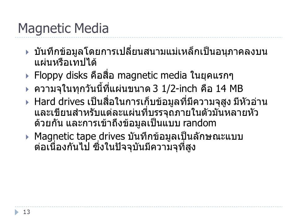 Magnetic Media บันทึกข้อมูลโดยการเปลี่ยนสนามแม่เหล็กเป็นอนุภาคลงบน แผ่นหรือเทปได้ Floppy disks คือสื่อ magnetic media ในยุคแรกๆ.