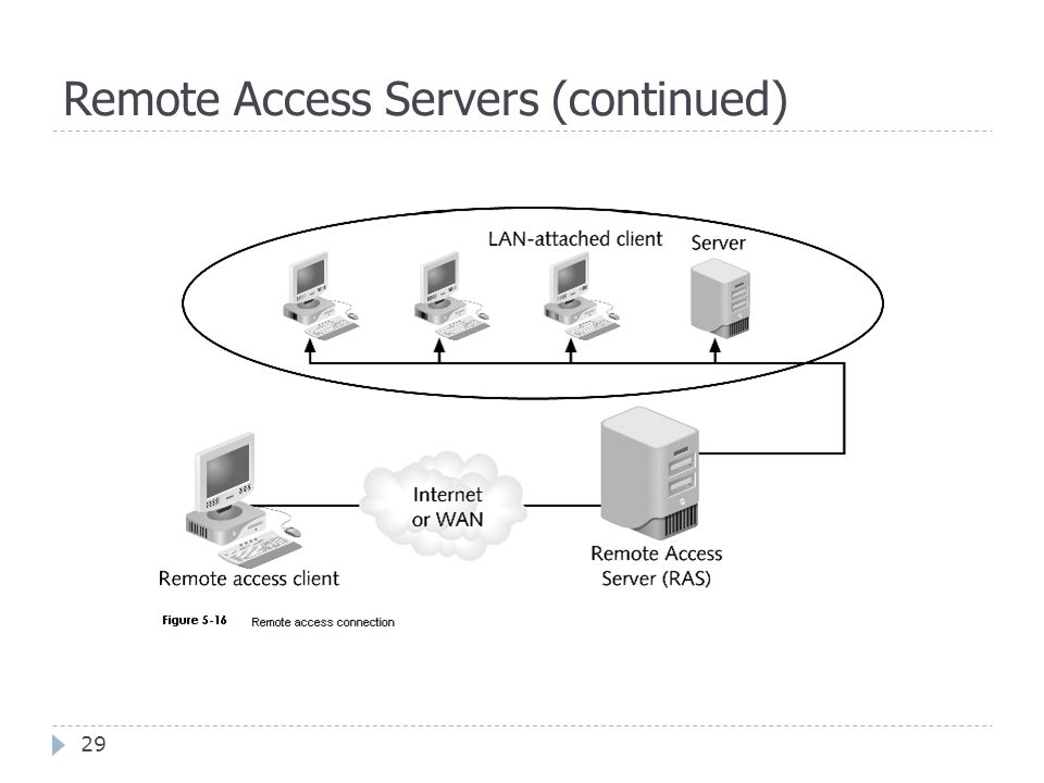 Remote Access Servers (continued)