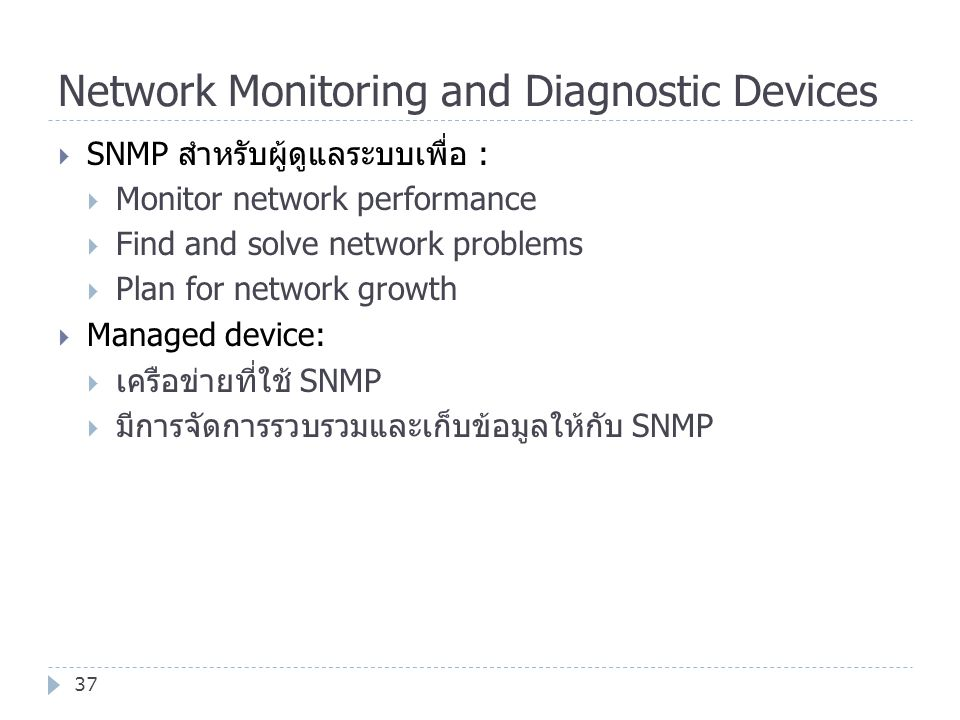 Network Monitoring and Diagnostic Devices
