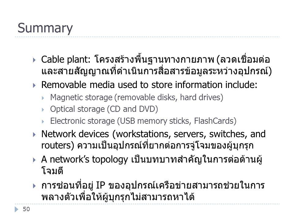 Summary Cable plant: โครงสร้างพื้นฐานทางกายภาพ (ลวดเชื่อมต่อ และสายสัญญาณที่ดำเนินการสื่อสารข้อมูลระหว่างอุปกรณ์)