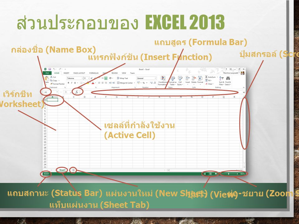 ส่วนประกอบของ Excel 2013 แถบสูตร (Formula Bar) กล่องชื่อ (Name Box)