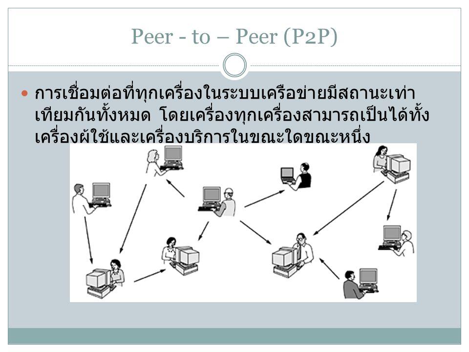 Peer - to – Peer (P2P)