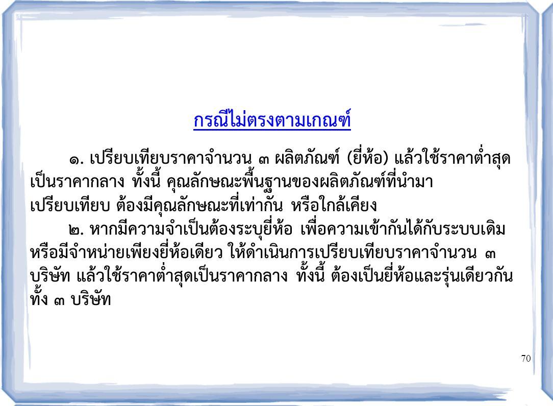 08/04/60 กรณีไม่ตรงตามเกณฑ์