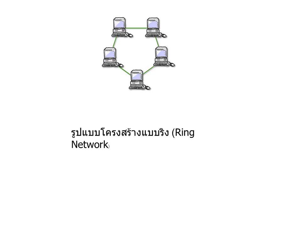 รูปแบบโครงสร้างแบบริง (Ring Network)