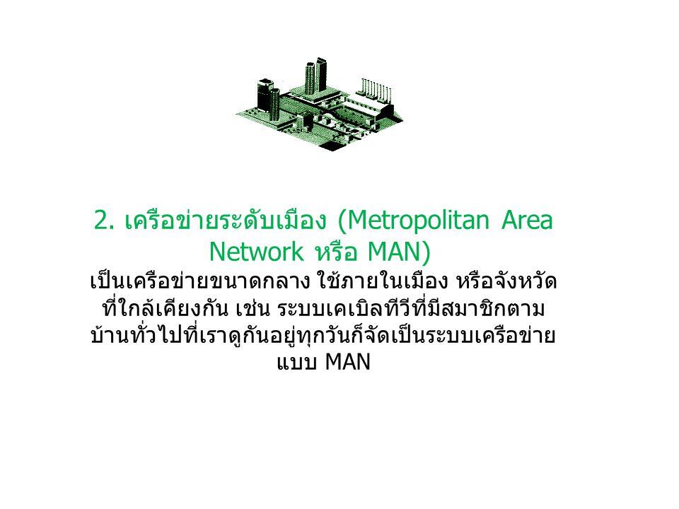 2. เครือข่ายระดับเมือง (Metropolitan Area Network หรือ MAN)