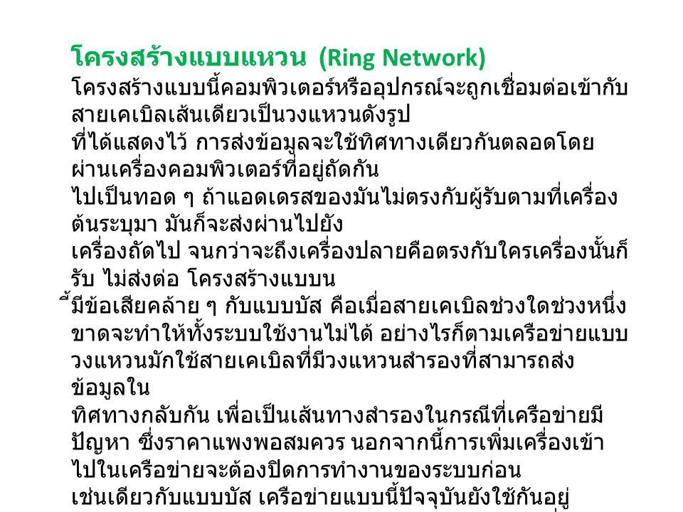 โครงสร้างแบบแหวน (Ring Network)