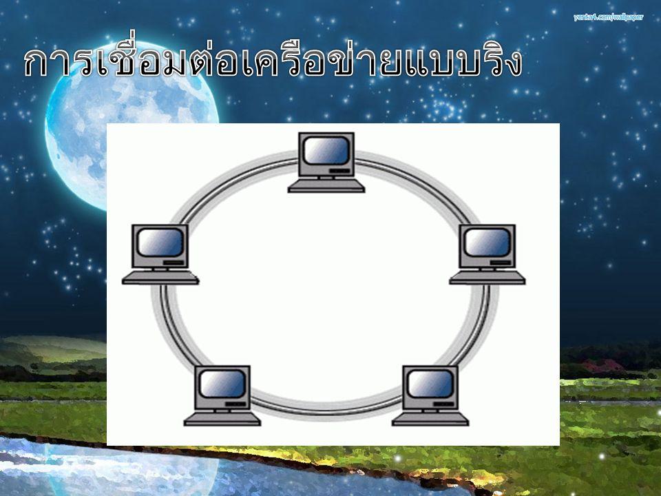 การเชื่อมต่อเครือข่ายแบบริง