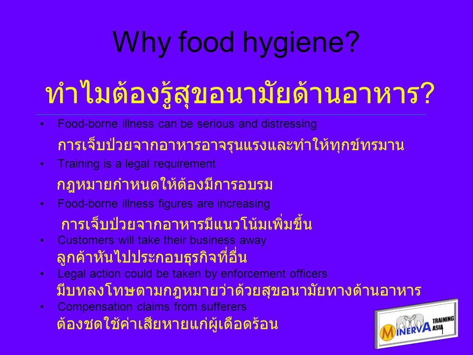Common symptoms of food-borne illness อาการที่พบในผู้ที่ป่วยจากอาหาร