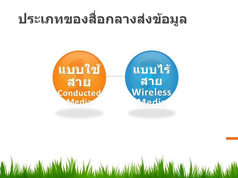 1 2 ประเภทของสื่อกลางส่งข้อมูล แบบใช้สาย แบบไร้สาย Wireless Media