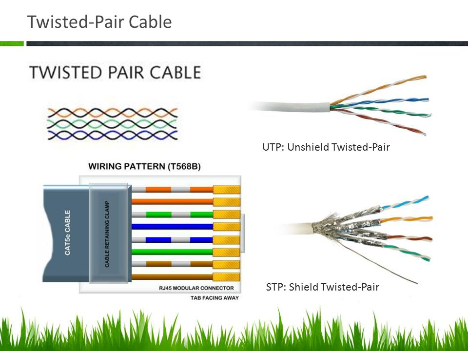 Twisted-Pair Cable UTP: Unshield Twisted-Pair STP: Shield Twisted-Pair