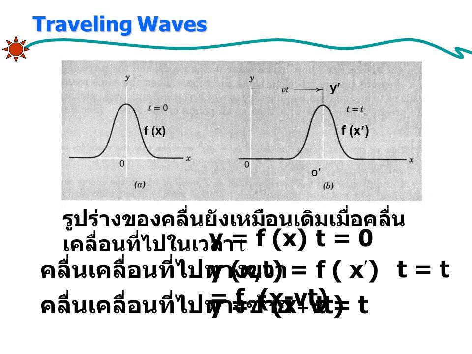 คลื่นเคลื่อนที่ไปทางขวา y (x,t) = f ( x) = f (x-vt) t = t