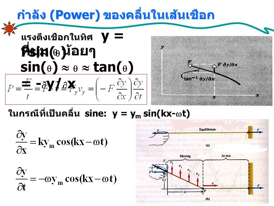 sin()    tan() = -y/x