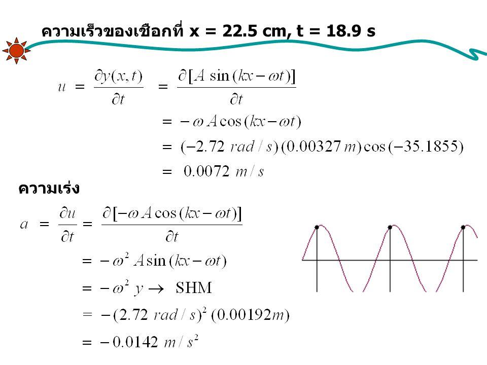 ความเร็วของเชือกที่ x = 22.5 cm, t = 18.9 s