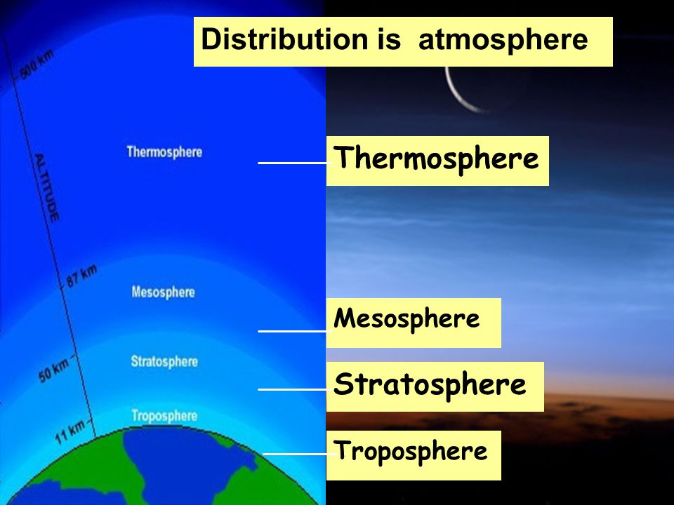 Distribution is atmosphere