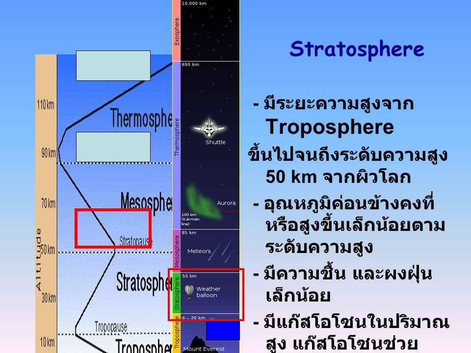 Stratosphere - มีระยะความสูงจาก Troposphere